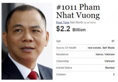 Bạn biết gì về con đường khởi nghiệp của người giàu nhất Việt Nam?